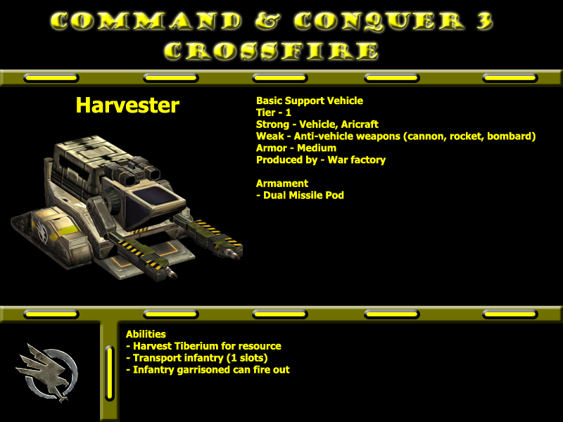 review_units_GDI_harvester2019.png